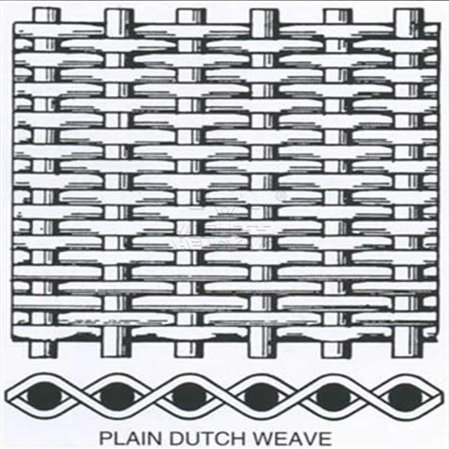 Dutch Wire Cloth